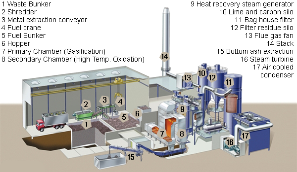 schematic diagram of steam power plant image 3